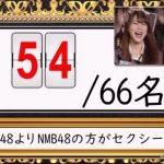 【動画/実況】AKB48グループ出張会議! ~NMB48のハートにダイブせよ!~